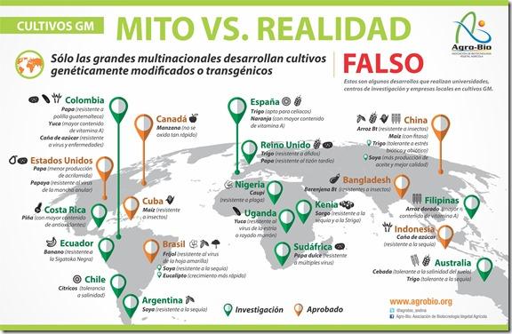Agro-Bio_infografia_investigacion_cultivosGM_mundo_